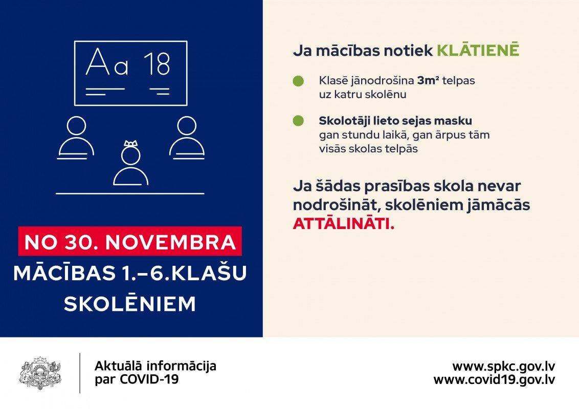 No 27. novembra pastiprinās atsevišķus piesardzības pasākumus